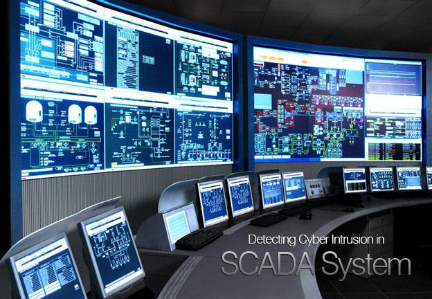 SCADA центр управління складною системою.